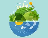 Eco Islands