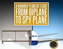 A hundred years of flight infographic