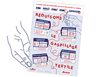 Campagne F.N.E - Textile