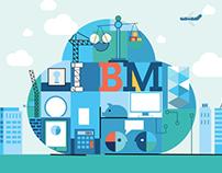 IBM - Cloud Part I