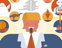 The Washington Post - The List 2016