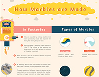 How Marbles Are Made