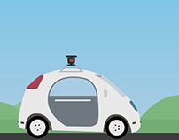 Driverless Car Technology Infographic
