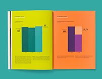 IBM 2007-2008 Corporate Responsibility Report