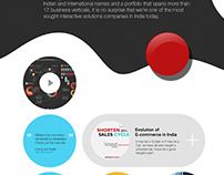 Ideatelabs : Branding + Digital