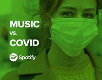 SPOTIFY: music vs. covid