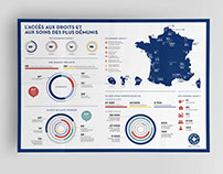Infographie
