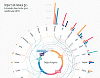 Infographics for the European Parlement Communication