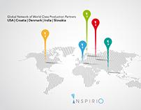 Inspirio - Profile