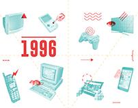 """""""Poster + Web Timeline"""" Design for EYF"""