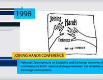 [Video] Disability & Exchange Programs Timeline