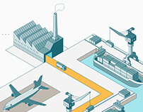 Logistics Chain Infographic
