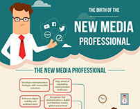 The birth of new Media Professional