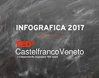 Infografica 2017 TEDxCastelfrancoVeneto