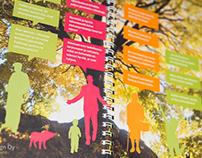 ABC – Innovation book for social enterprises