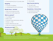 Flyers - Financial Planning