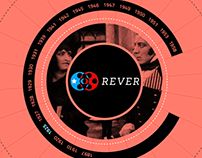 Rever, plataforma educativa digital de cine chileno