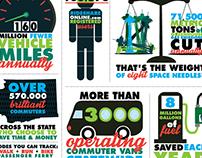 Rideshare Online Infographics