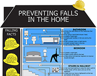 Infographic - Preventing Falls