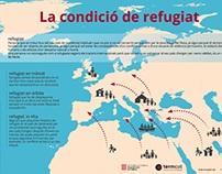 Infografia 'La condició de refugiat'