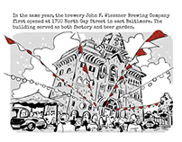 J. W and Sons Brewery