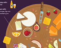 Wayfair - The perfect british cheese board