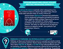 ODS - Infographics