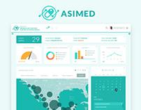 ASIMED (+ Prototype)