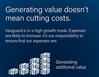 Value Creation Infographic