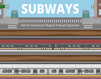 Subways: North America's Rapid Transit Systems