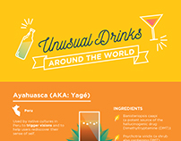 Unusual Drinks Around the World