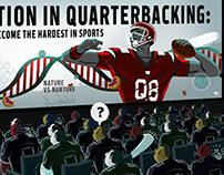 NFL Networks: An Education in Quarterbacking