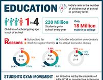 STUDENTS GYAN MOVEMENT