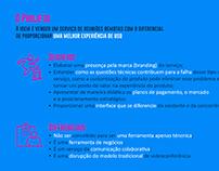 Interface da página de Design Estratégico da Prisma