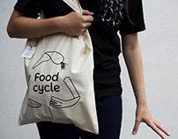 Branding Foodcycle