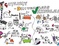 Driverless Vehicle Workshop