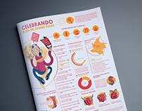 Proyecto infográfico - Ilustrado - Carnaval del Diablo