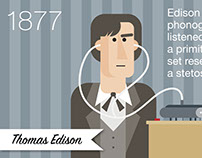 A Brief History Of Headphones