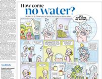 Saving Water Comics