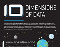 10 Dimensions of Data - Infographic