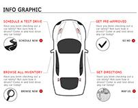Info Interactive Graphic