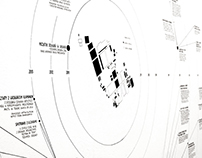 Dataviz mural | Ursus Factory Project