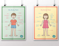 Body Part Illustration for Educational Poster