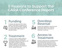 Addiction Policy Forum- CARA infographic