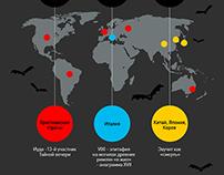 Infographics, vol. 2