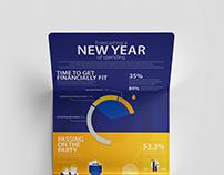 VISA 2016 'New Year of Spending' Infographic