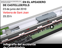 ACCIDENT AT CASTELLDEFELS infographic video