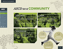 Annual Report 2014 for ASCD