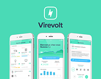 Virevolt - energy domestic mobile app
