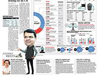 Maharashtra Economic survey